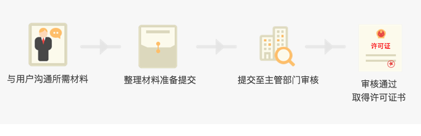 劳务派遣许可证申请办理的流程